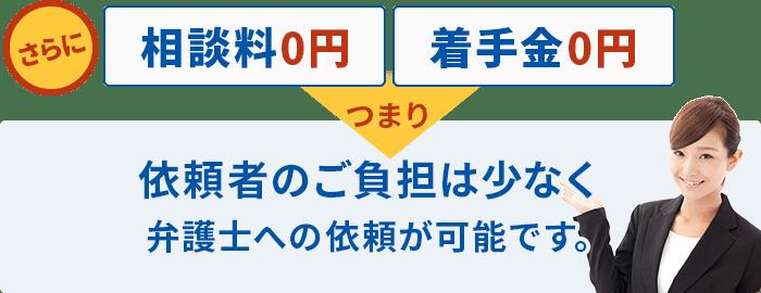 さらに相談料0円・着手金0円。つまり、依頼者のご負担は少なく弁護士への依頼が可能です。